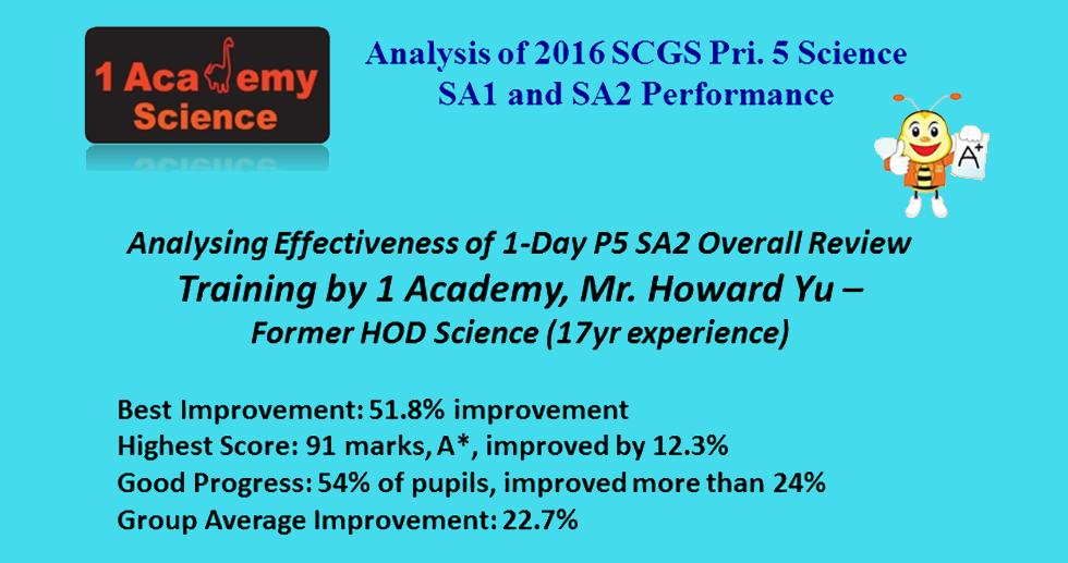 Analysis of SCGS P5 SA1 and SA2
